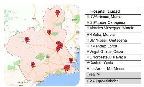 Hospitales conectados