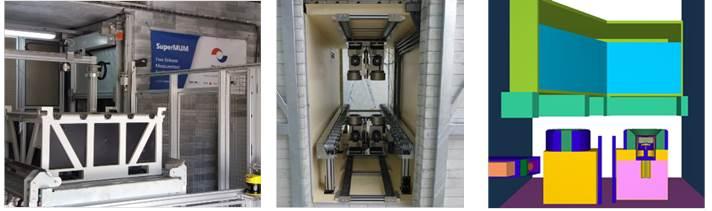 Figura 1: Imágenes del montaje de SuperMUM en el CIEMAT (izquierda), su cámara de medida (centro) y detalle parcial del modelo de Montecarlo utilizado en la simulación (derecha).