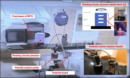 Configuración experimental en la sala FBTR del RPTC, UPenn