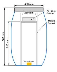 Dimensiones y montaje del bidón de 120 L