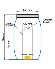 Dimensiones y montaje del bidón de 30 L
